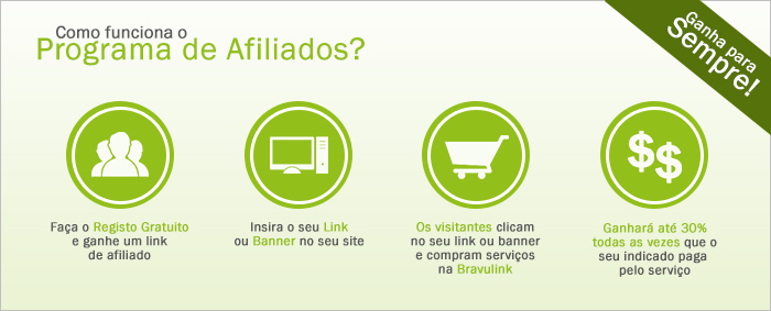 bravulink_afiliados